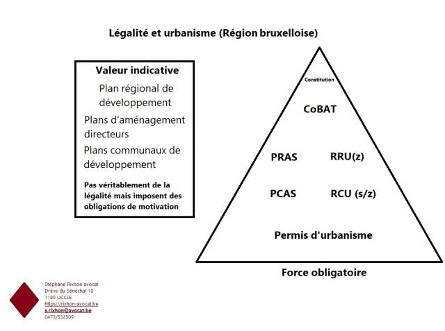 légalité urbanisme bxl